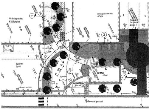 Kaart gemeentelijk domein