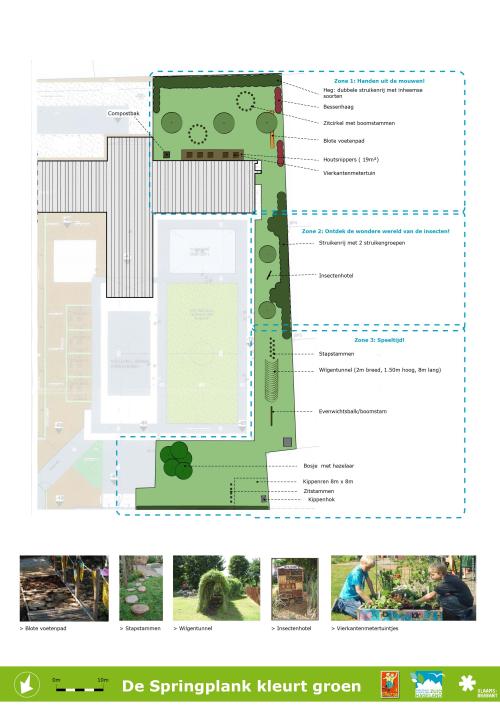 Grondplan groene speelplaats gemeenteschool