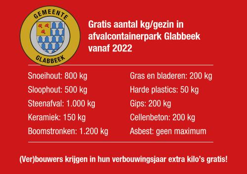 Blokje gratis containerpark