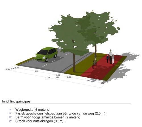 Craenenbroekstraat heraanleg weg detail 2